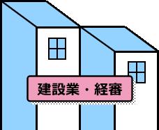 建設業・経審